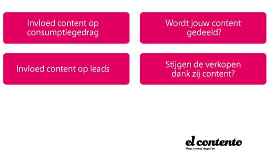 Content monitoren